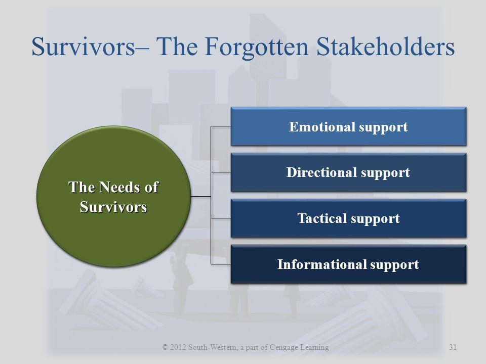 Survivors– The Forgotten Stakeholders