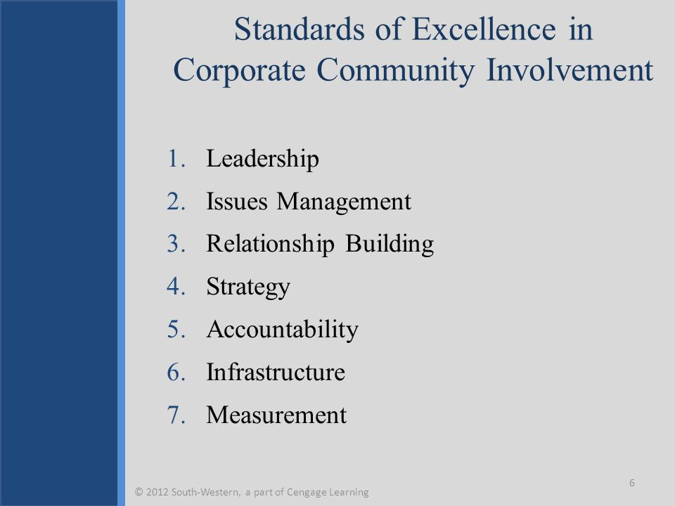 Standards of Excellence in Corporate Community Involvement