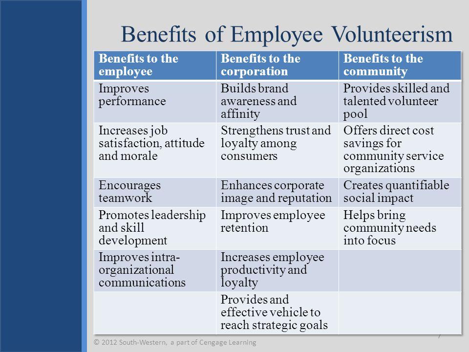Benefits of Employee Volunteerism