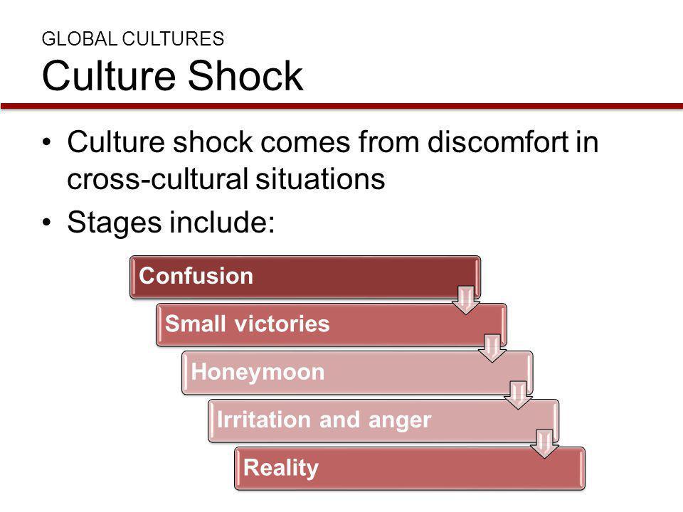 GLOBAL CULTURES Culture Shock