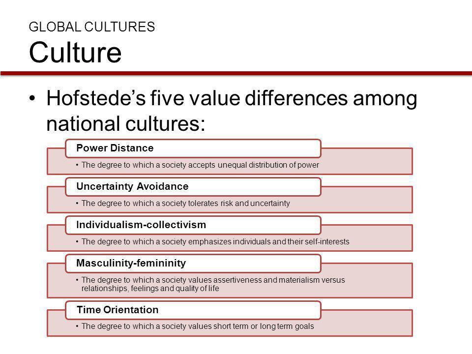 GLOBAL CULTURES Culture
