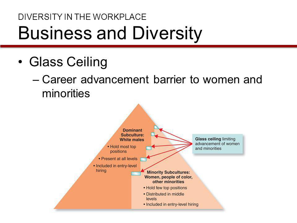 discrimination and diversity Anti-discrimination laws and guidelines to protect the rights of employees.
