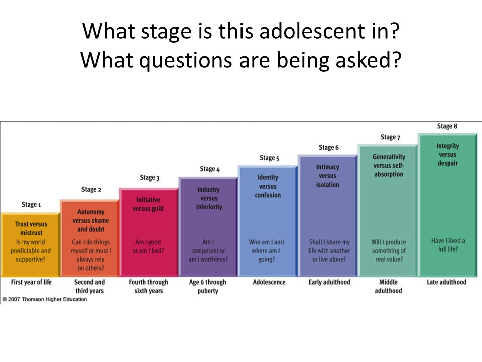 What stage is this adolescent in What questions are being asked