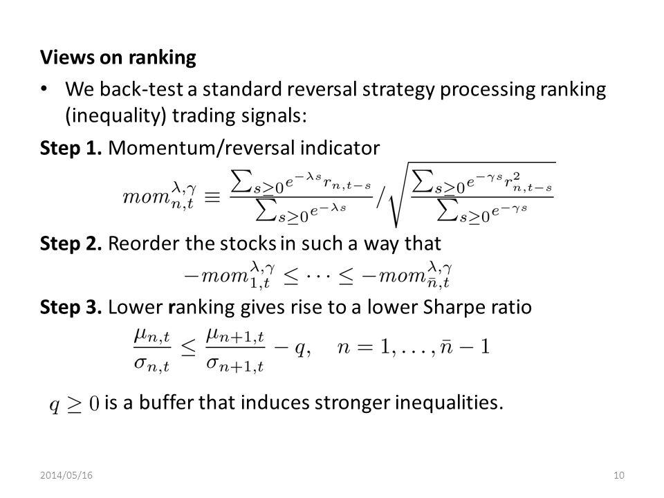Step 1. Momentum/reversal indicator