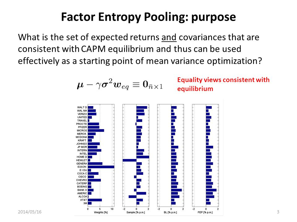 Factor Entropy Pooling: purpose