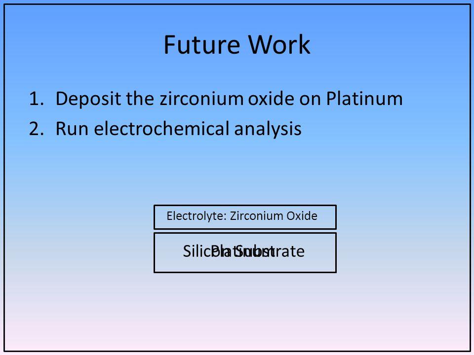 Future Work Deposit the zirconium oxide on Platinum