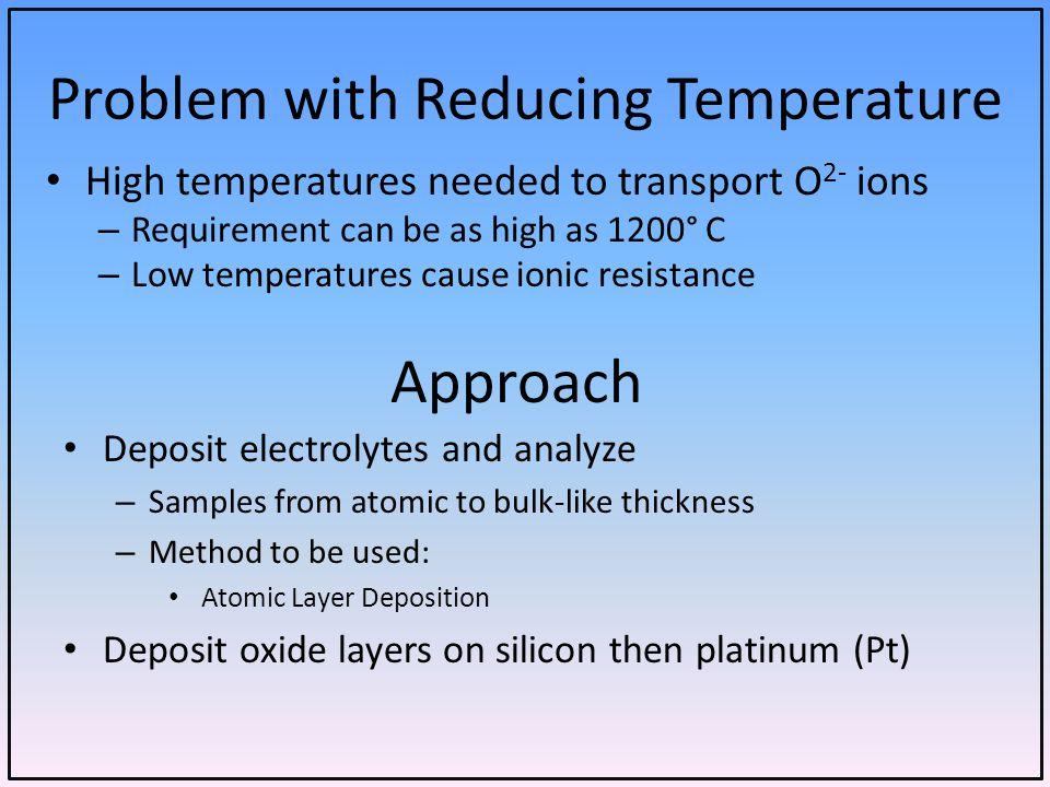 Problem with Reducing Temperature