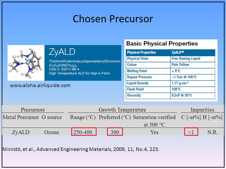 Chosen Precursor www.aloha.airliquide.com Precursors