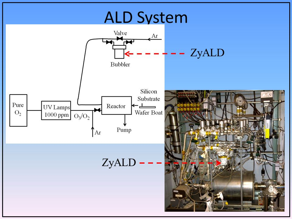 ALD System ZyALD. There are 4 bubblers so that we can use 4 precursors and this is important when depositing all sections of the fuel cell.