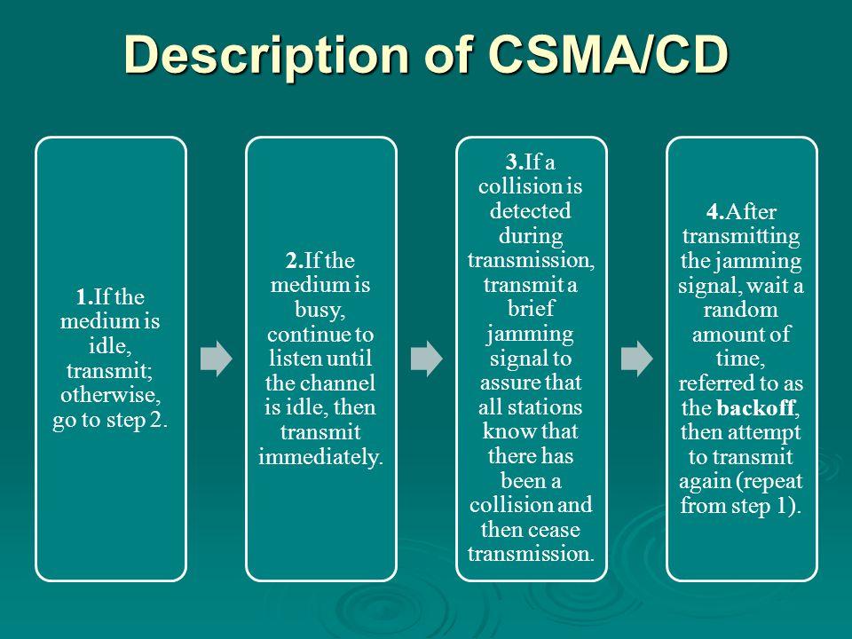 Description of CSMA/CD
