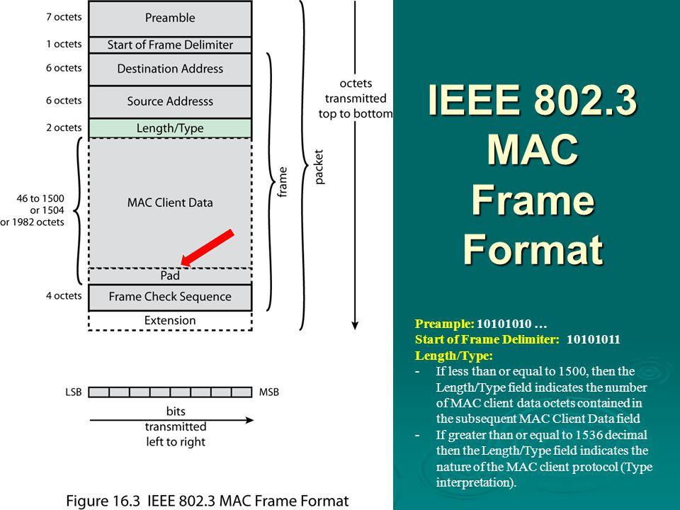 IEEE 802.3 MAC Frame Format Preample: 10101010 …