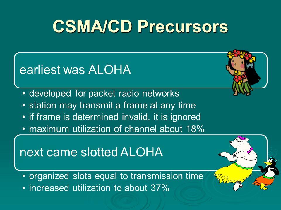 CSMA/CD Precursors earliest was ALOHA next came slotted ALOHA
