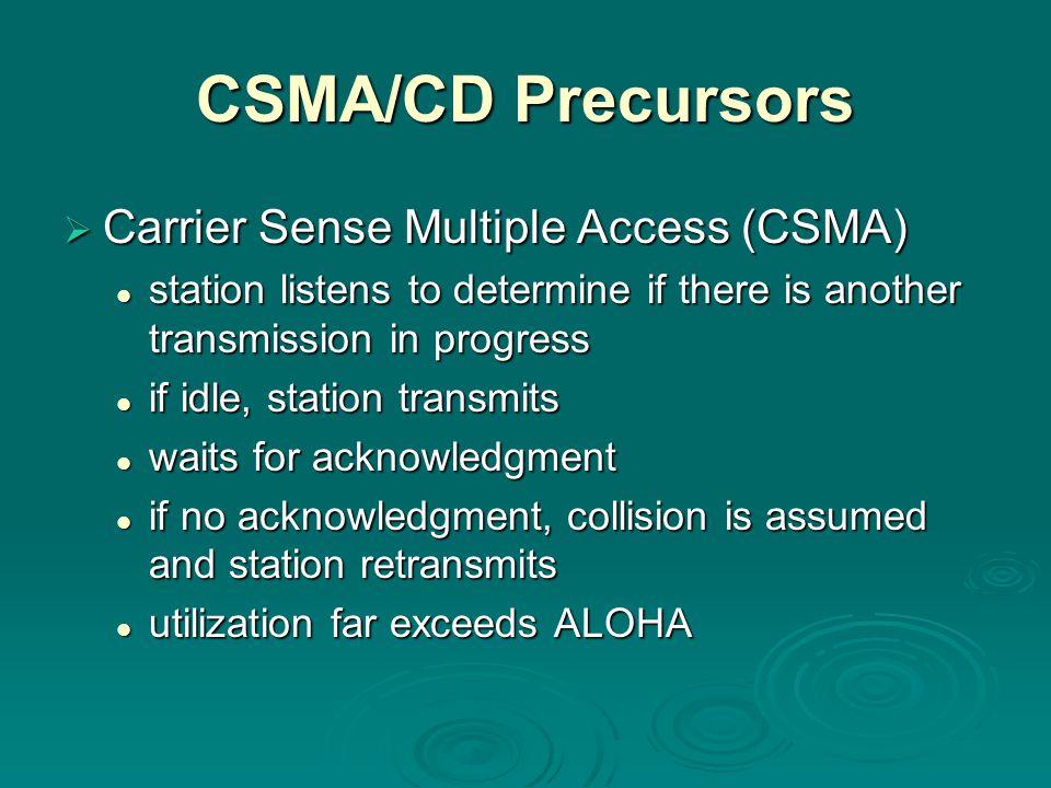 CSMA/CD Precursors Carrier Sense Multiple Access (CSMA)