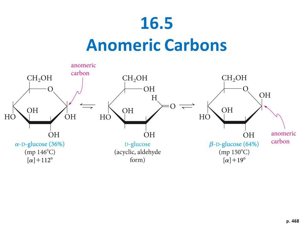 16.5 Anomeric Carbons p. 468