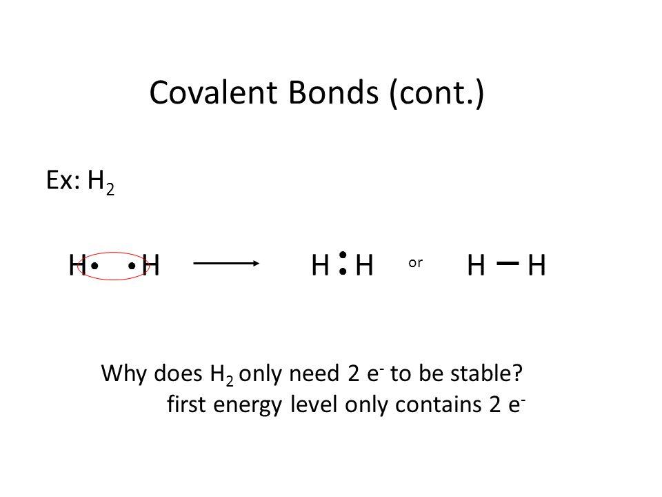 Covalent Bonds (cont.) H H H H H H Ex: H2