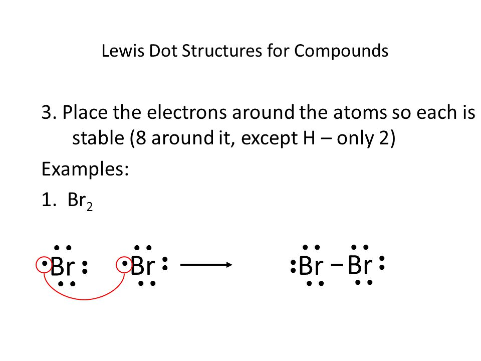 Lewis Dot Structures for Compounds