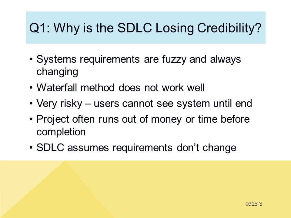 Q1: Why is the SDLC Losing Credibility