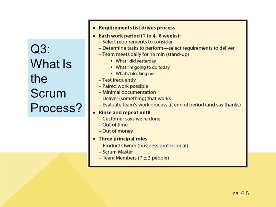 Q3: What Is the Scrum Process