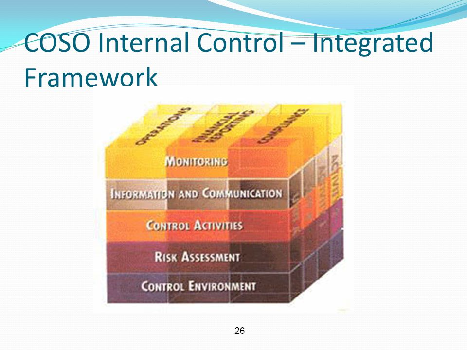 COSO Internal Control – Integrated Framework