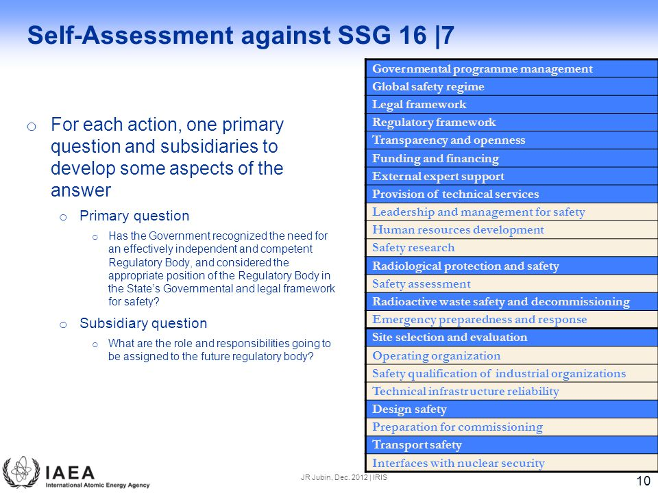 Self-Assessment against SSG 16 |7