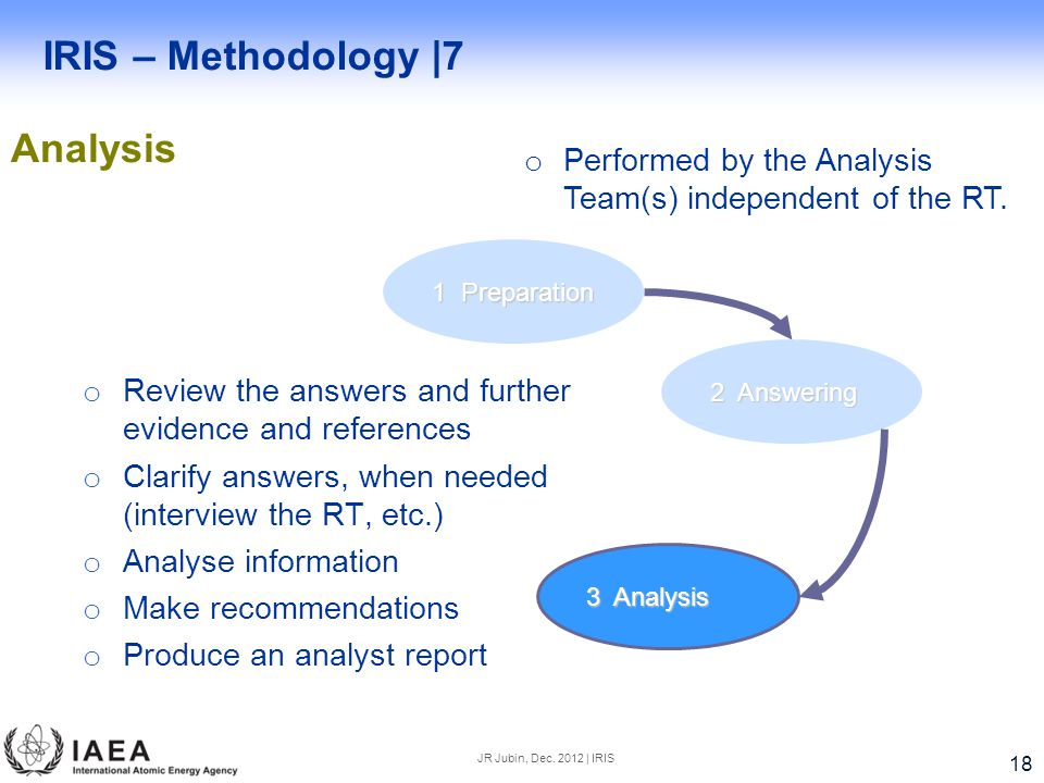 IRIS – Methodology |7 Analysis