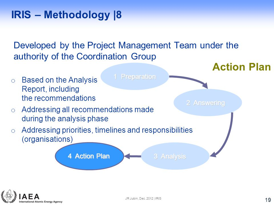 IRIS – Methodology |8 Action Plan