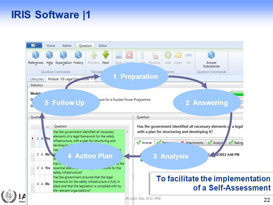 IRIS Software |1 To facilitate the implementation of a Self-Assessment
