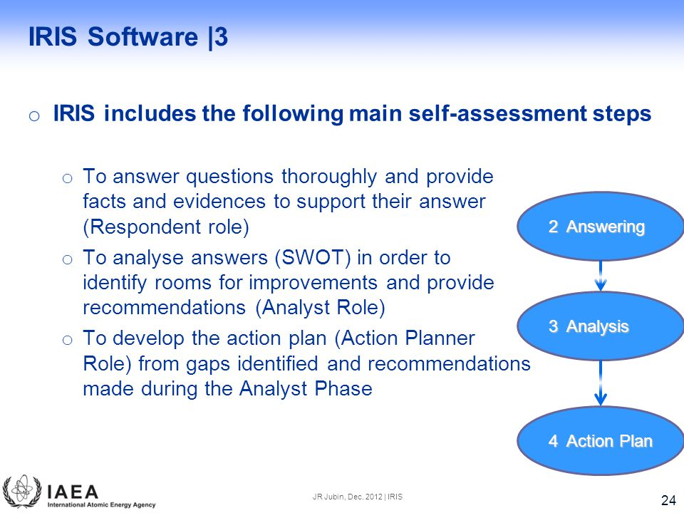 IRIS Software |3 IRIS includes the following main self-assessment steps.