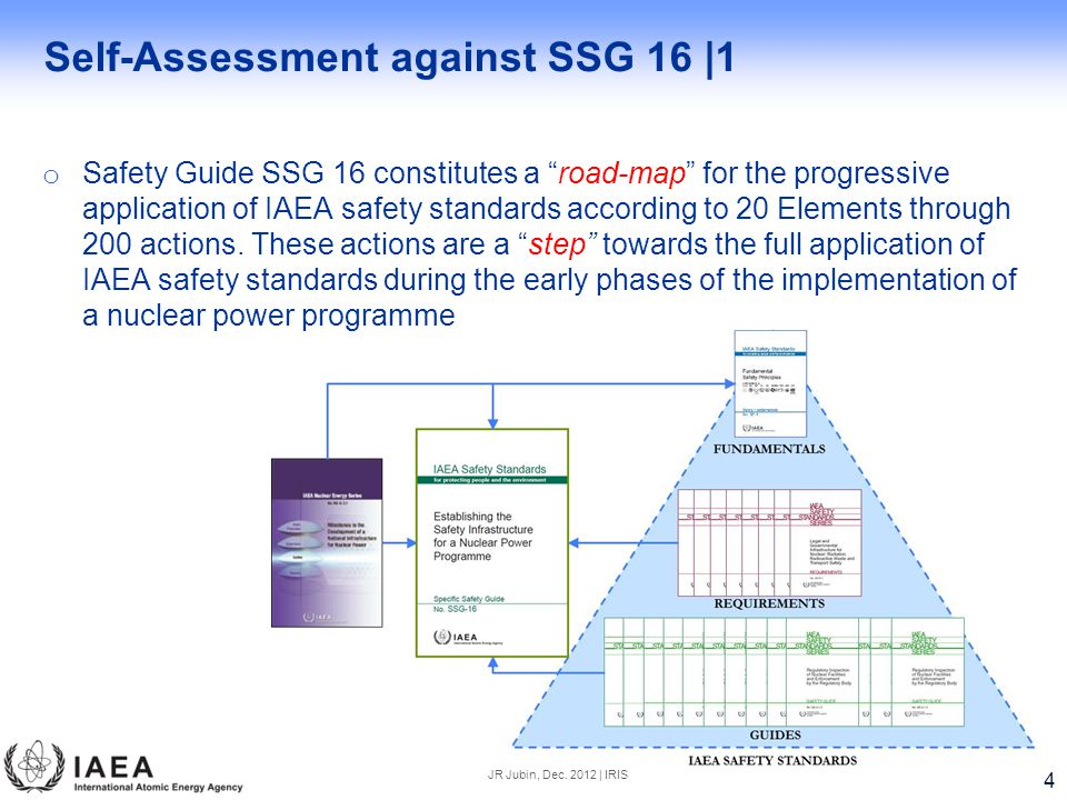 Self-Assessment against SSG 16 |1