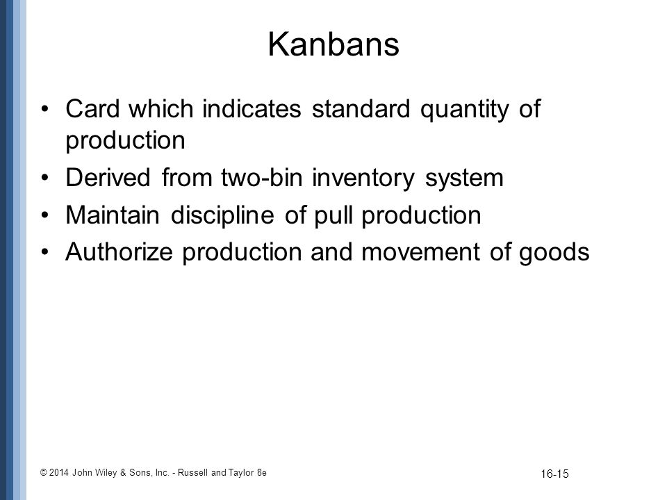 Kanbans Card which indicates standard quantity of production