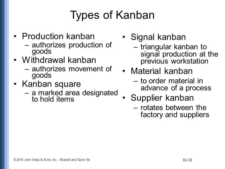 Types of Kanban Production kanban Withdrawal kanban Kanban square