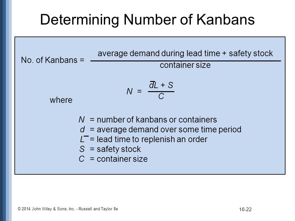 Determining Number of Kanbans