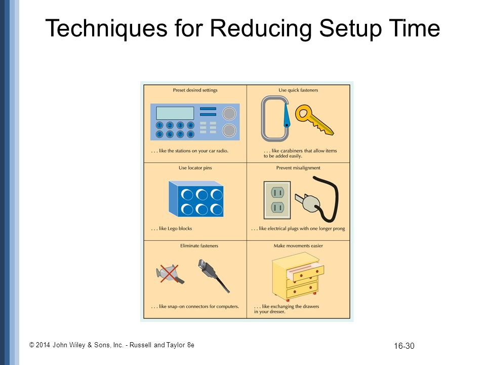 Techniques for Reducing Setup Time