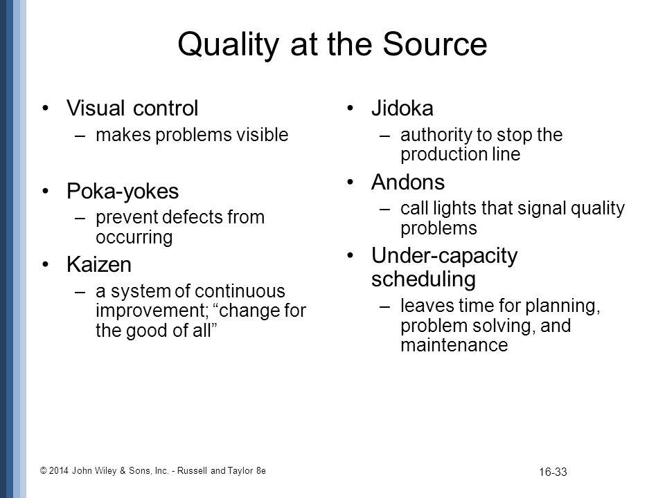 Quality at the Source Visual control Poka-yokes Kaizen Jidoka Andons