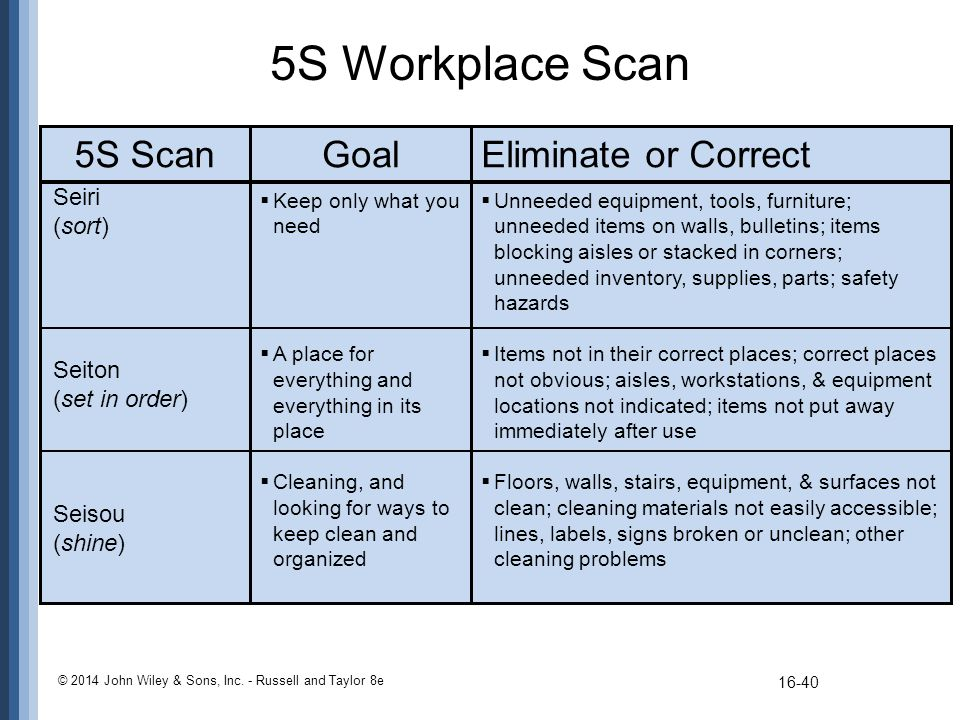 5S Workplace Scan 5S Scan Goal Eliminate or Correct Seiri (sort)