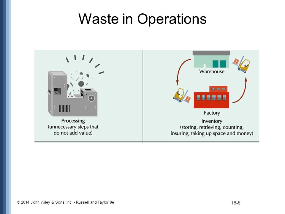 Waste in Operations © 2014 John Wiley & Sons, Inc. - Russell and Taylor 8e