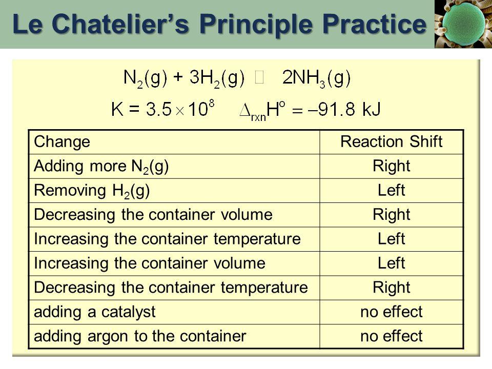 Le Chatelier's Principle Practice