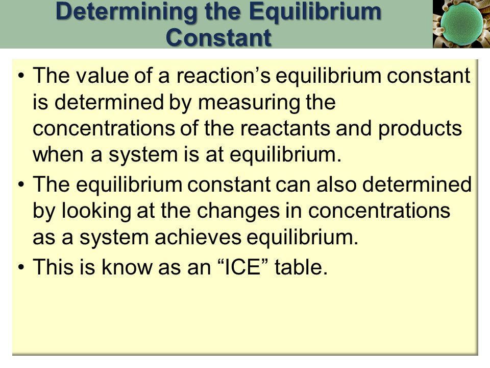 Determining the Equilibrium Constant