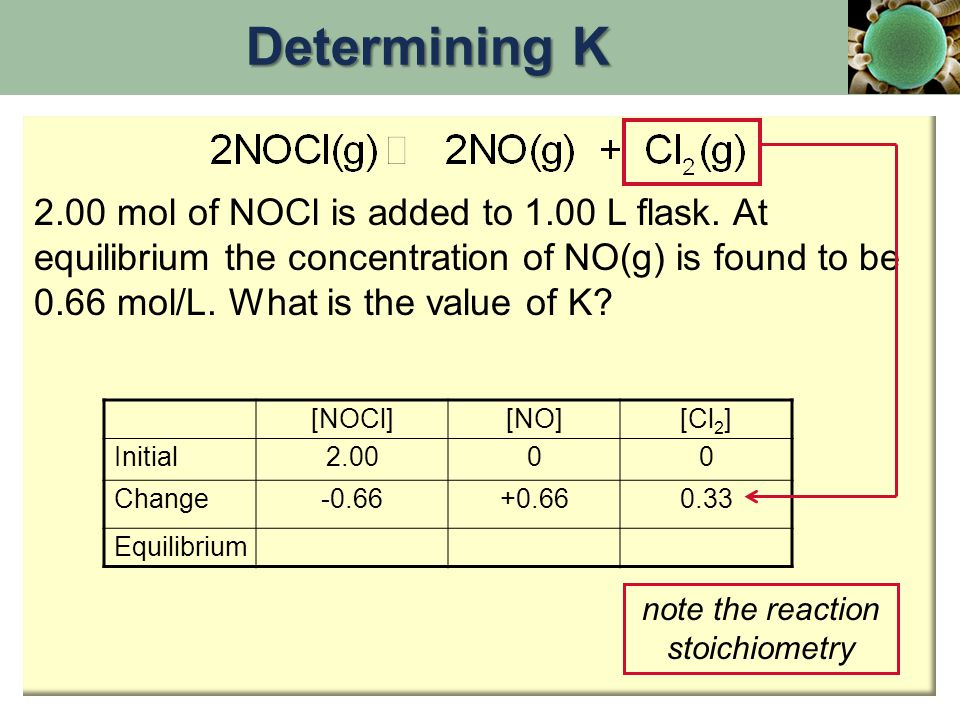 note the reaction stoichiometry