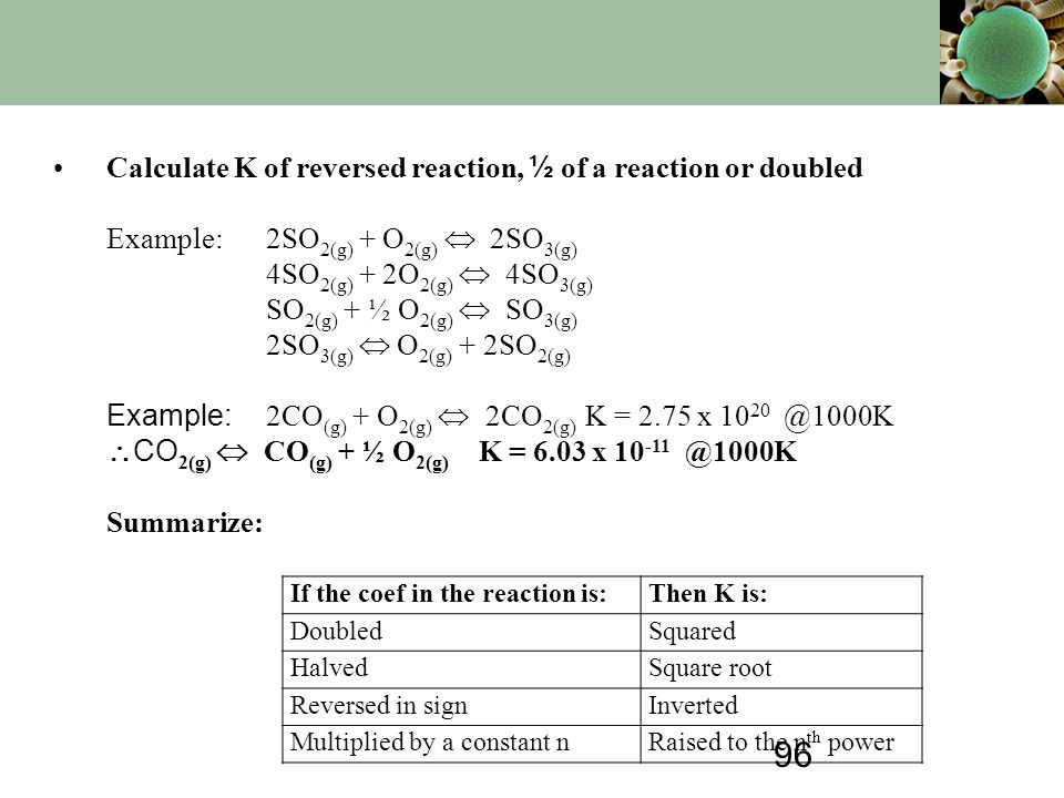 Calculate K of reversed reaction, ½ of a reaction or doubled