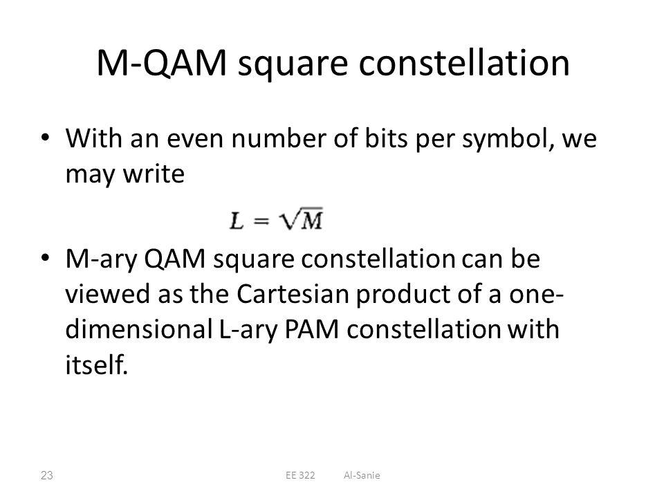 M-QAM square constellation