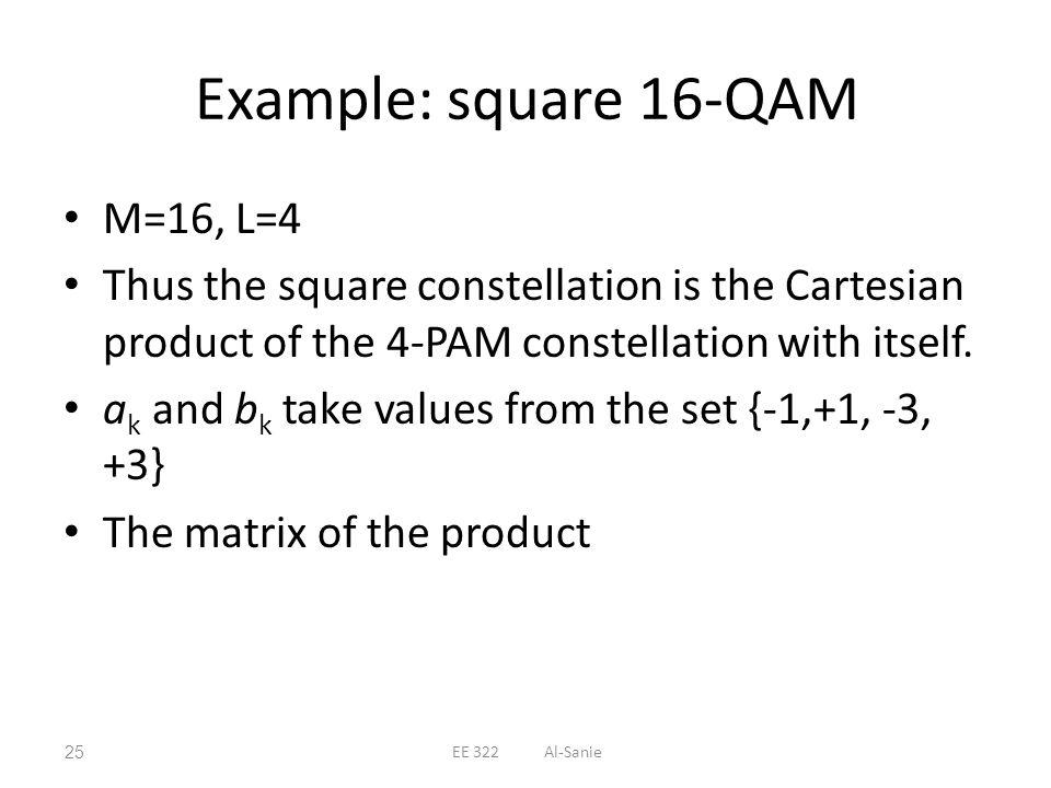 Example: square 16-QAM M=16, L=4
