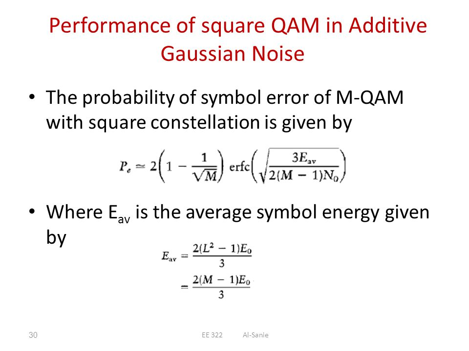 Performance of square QAM in Additive Gaussian Noise
