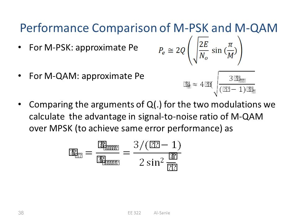 Performance Comparison of M-PSK and M-QAM