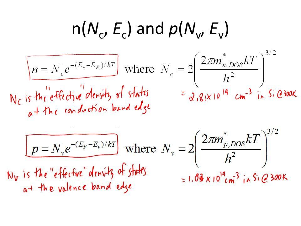 n(Nc, Ec) and p(Nv, Ev)