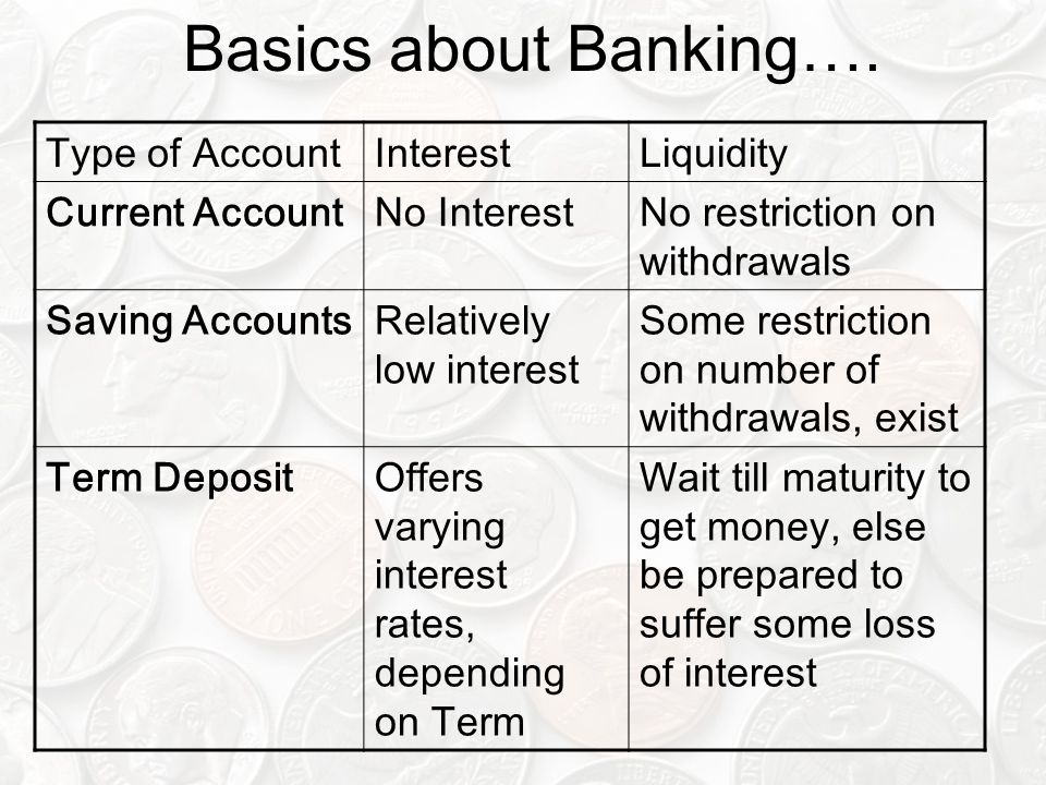 Basics about Banking…. Type of Account Interest Liquidity