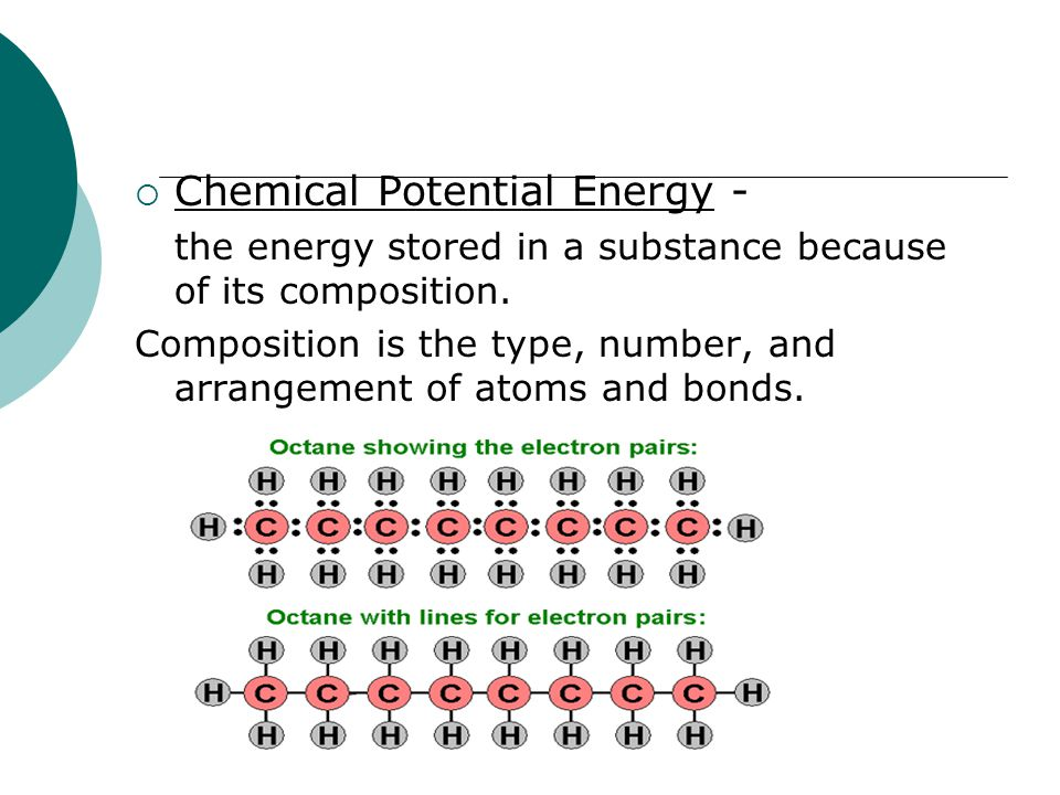 Chemical Potential Energy -