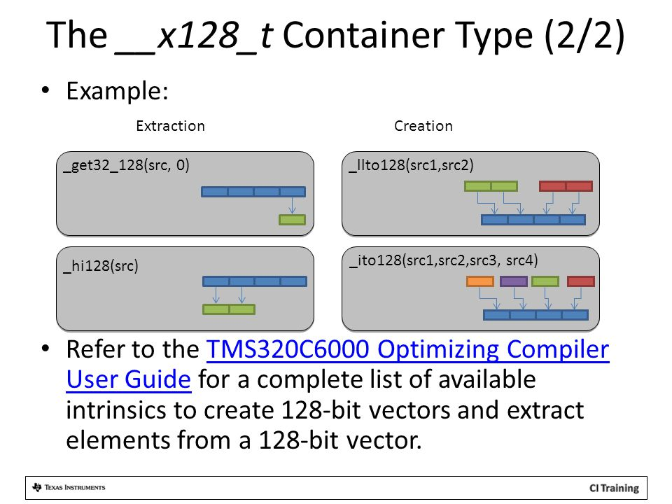 The __x128_t Container Type (2/2)