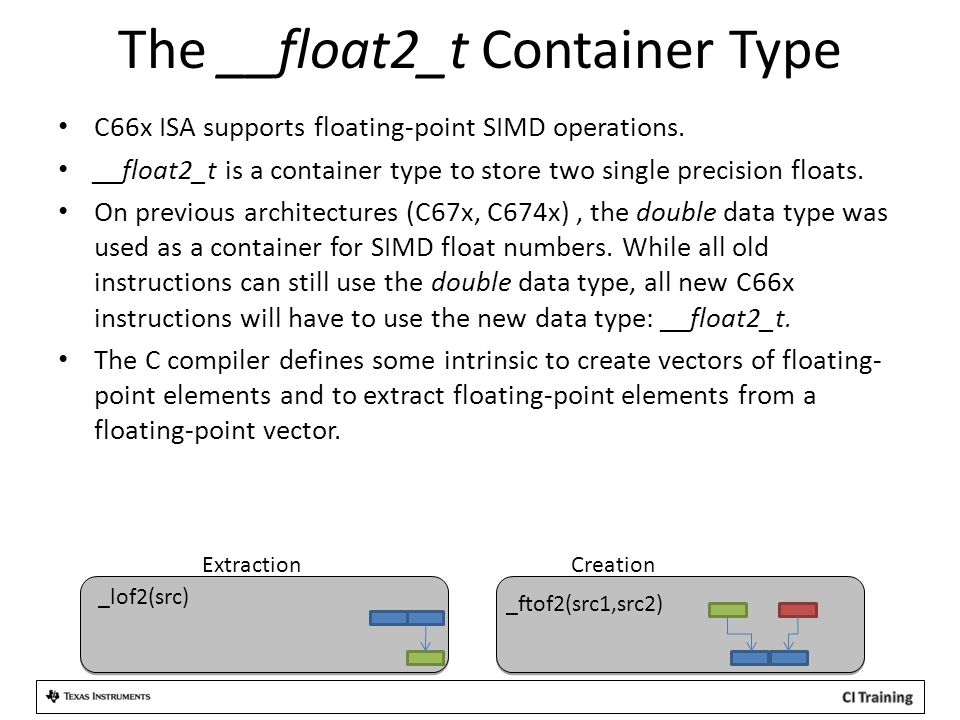 The __float2_t Container Type