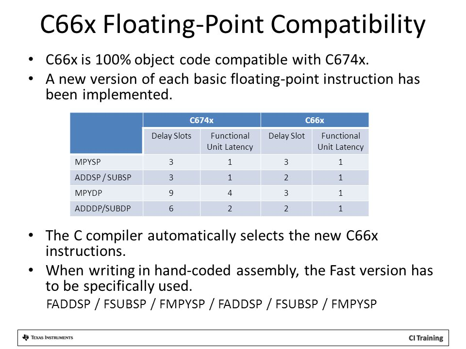 C66x Floating-Point Compatibility